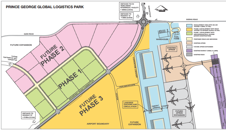 Global Logistics Park Boundary Road